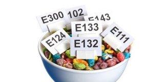 Aditivi u hrani (E- brojevi)- kompletan popis