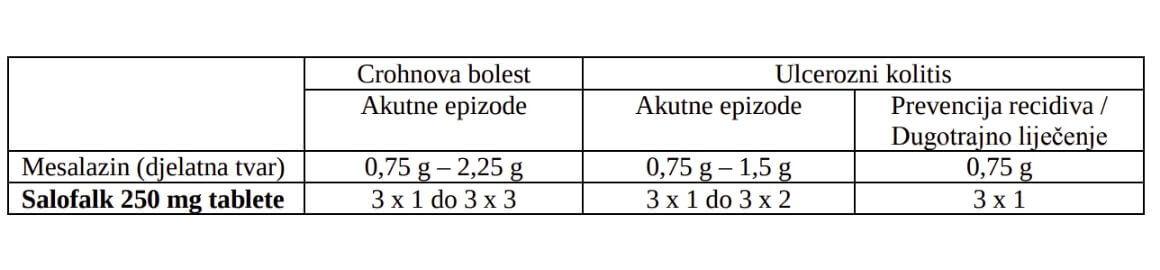 Salofalk 2