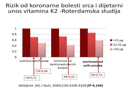 ateroskleroza-3-1