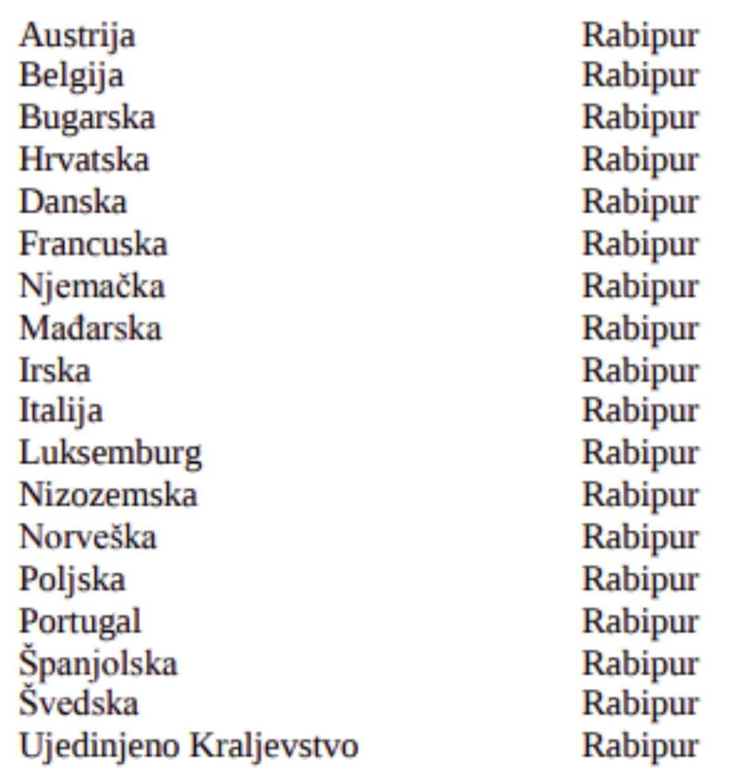 Rabipur 1
