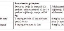 Vorikonazol 2