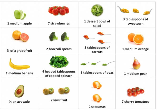Dnevna porcija voća i povrća