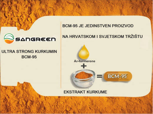 KURKUMA – KURKUMIN- BCM-95 KURKUMIN