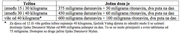 darunavir 2