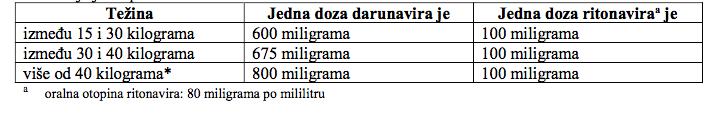 darunavir 3