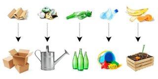 4 koraka recikliranja – savjeti za lakše odvajanje otpada