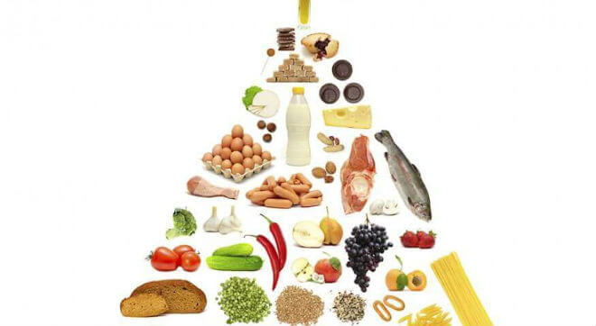 prehrambena piramida