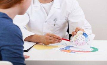 Anencefalija i folna kiselina