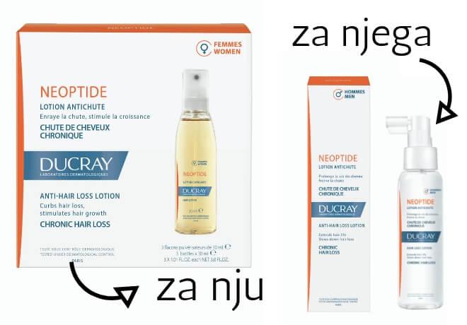 Ducray Neoptide losioni