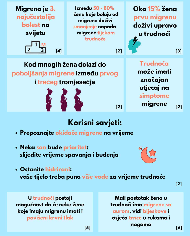 Migrena u trudnoći