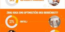 Cedevita_infografika_sve
