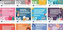 12 kodova prevencije protiv raka